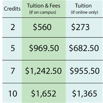 cost of summer session for high school students